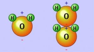 Moléculas de agua