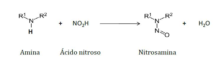 Reacción de formación de nitrosaminas