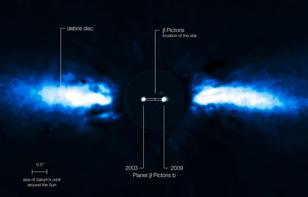 En esta imagen se observa Beta Pictoris b en dos momentos distintos, poniendo de manifiesto su movimiento alrededor de la estrella Beta Pictoris. También se aprecia la nube de polvo y gas alrededor de la estrella. ESO/A.-M. Lagrange.